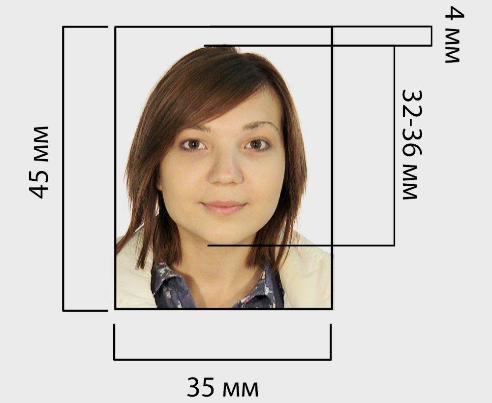 Размер фото на загранпаспорт старого образца для ребенка до 14 лет
