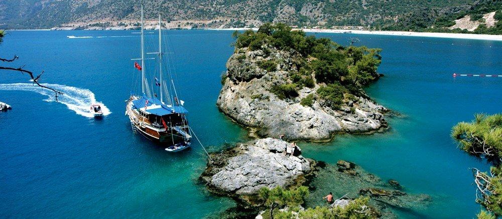 Турция и отдых в этой стране
