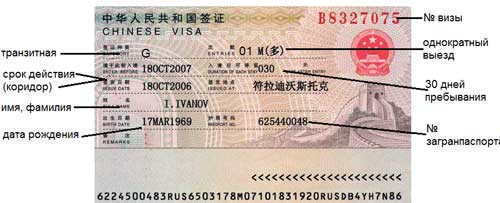 тразитная виза